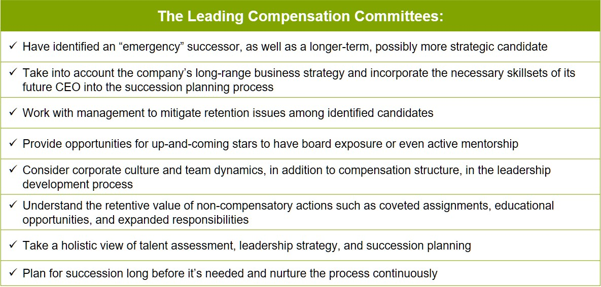 leading-compensation-committees-checklist-chart