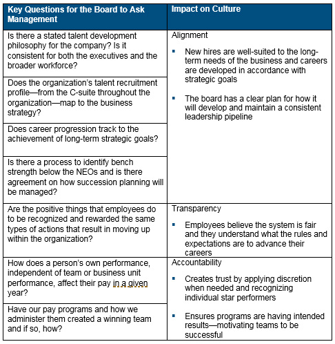 talent strategy and leadership development checklist