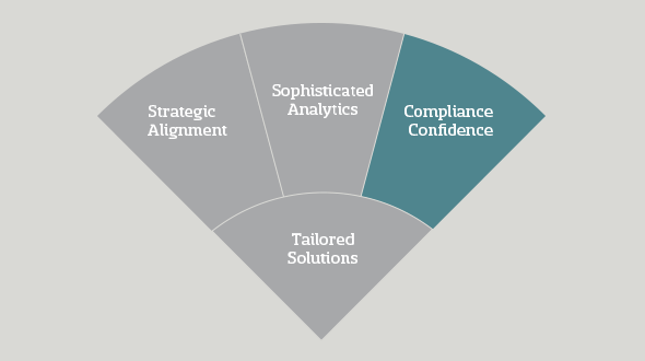 Compliance Confidence Graphic