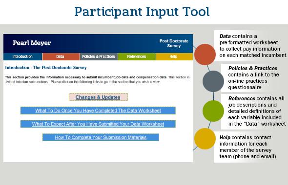Participant Tools Input