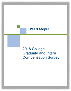 College Graduate and Intern Compensation Survey Report Cover